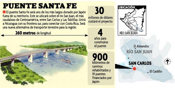 Nicaragua y Costa Rica: terrenos disparejos pero inevitables