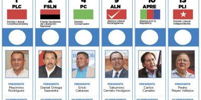 Los satélites de Daniel Ortega